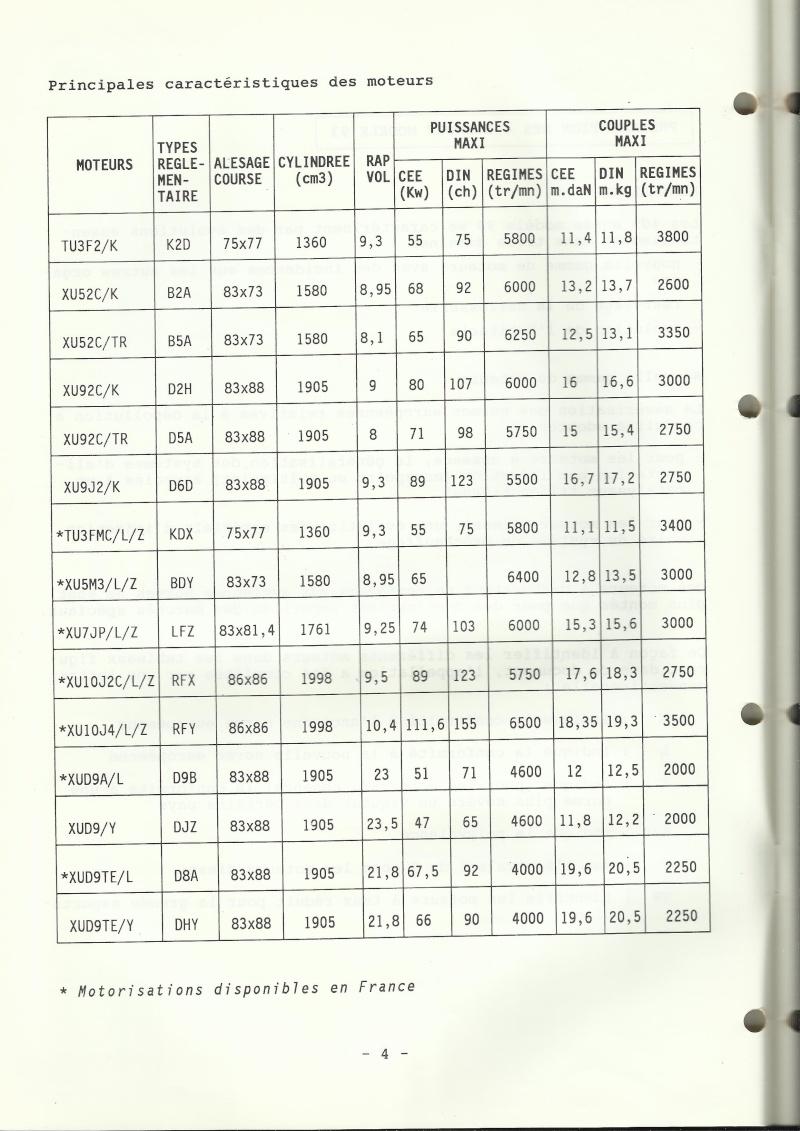 brochure 405 en general (scans perso) 405_412