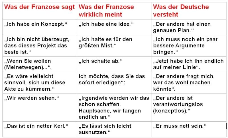 Die deutsch-französischen Beziehungen Gehoer10
