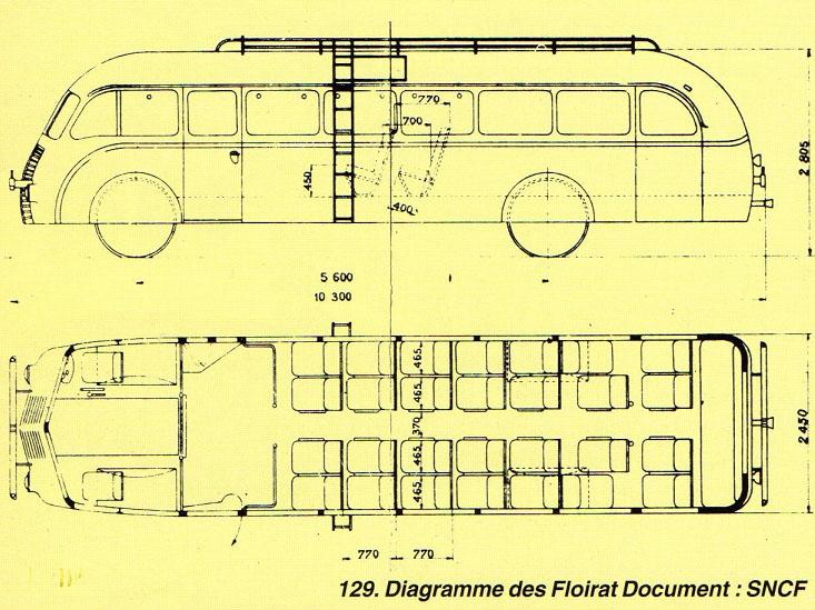 photo officiel de la présentation de l'autorail FLOIRAT Floira15