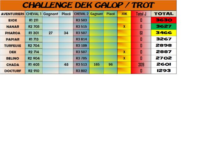 Challenge Galop Trot : résultats et classements de Janvier 2014 4554610