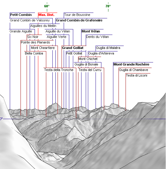 La Ville des Glaciers - Col de la Seigne Seigne12