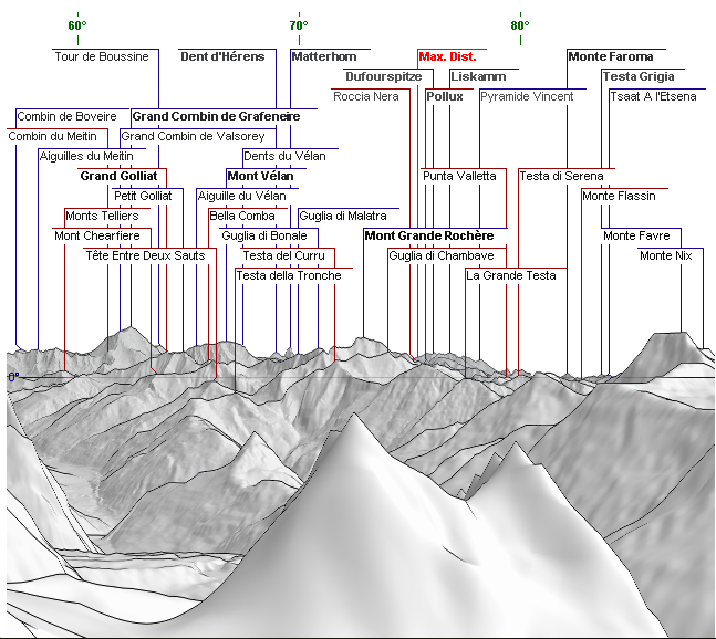 La Ville des Glaciers - Col de la Seigne Seigne13