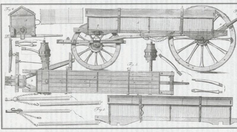 artillerie prussienne 28mm Bt310