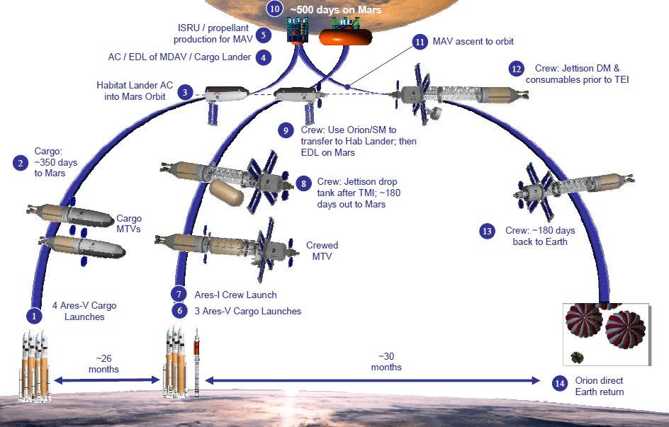 [Chine] Préparation aux programmes martiens Image120