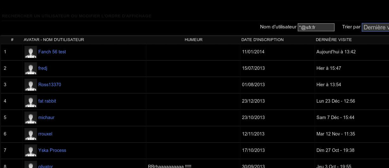 [ résolu ] retrouver aisément les membres inscrits sur son forum via une adresse HotmailL, Yahoo, msn.com, aol, live, ymail.com, rocketmail.com Captu152