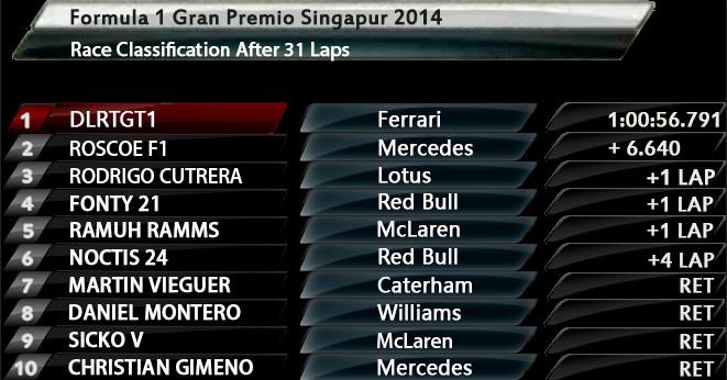 Resultados 13ª Carrera Temporada 2013 -2014 Gp Singapur Bandi102