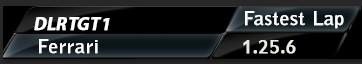 Resultados 16ª Carrera Temporada 2013 -2014 Gp India Bandi124