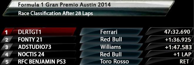 Resultados 18ª Carrera Temporada 2013 -2014 Gp Austin Bandi135