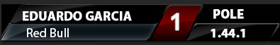 Resultados 2ª Carrera Temporada 2013-2014 Gp Malasia Bandic37