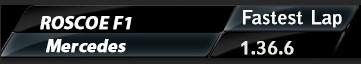 Resultados 3ª Carrera Temporada 2013-2014 Gp CHINA  Bandic43