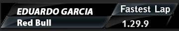 Resultados 9ª Carrera Temporada 2013 -2014  Gp Nurburgring  Bandic80