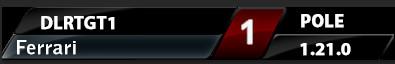 Resultados 12ª Carrera Temporada 2013 -2014 Gp Monza Bandic95