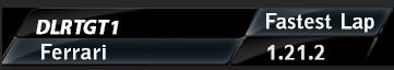 Resultados 12ª Carrera Temporada 2013 -2014 Gp Monza Bandic96