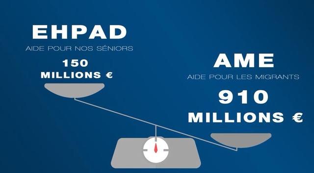 Dépenses publiques, Prestations sociales en France Att00010