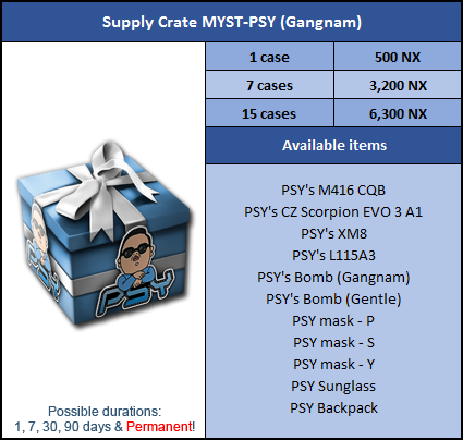 The PSY items continue!  Supply10