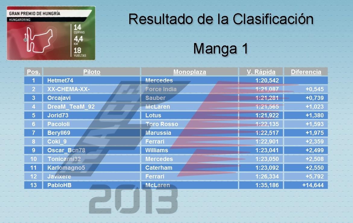 Carrera 4 - HUNGRÍA T4c4c110