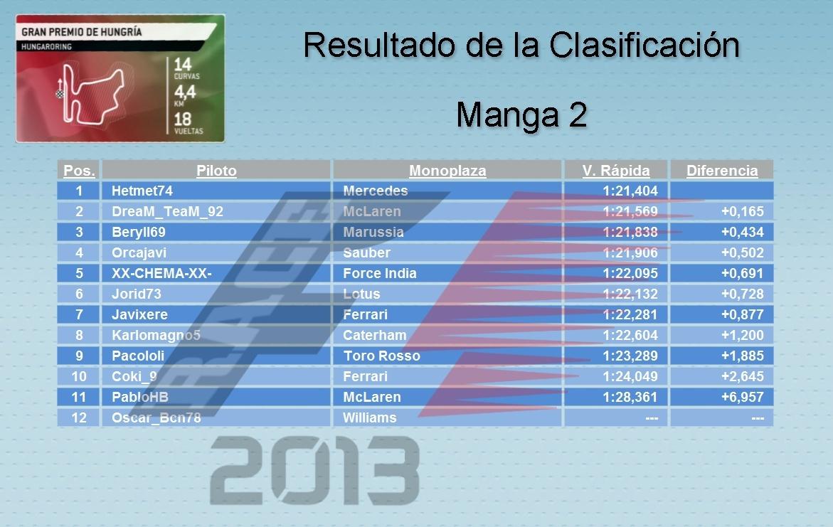Carrera 4 - HUNGRÍA T4c4c210