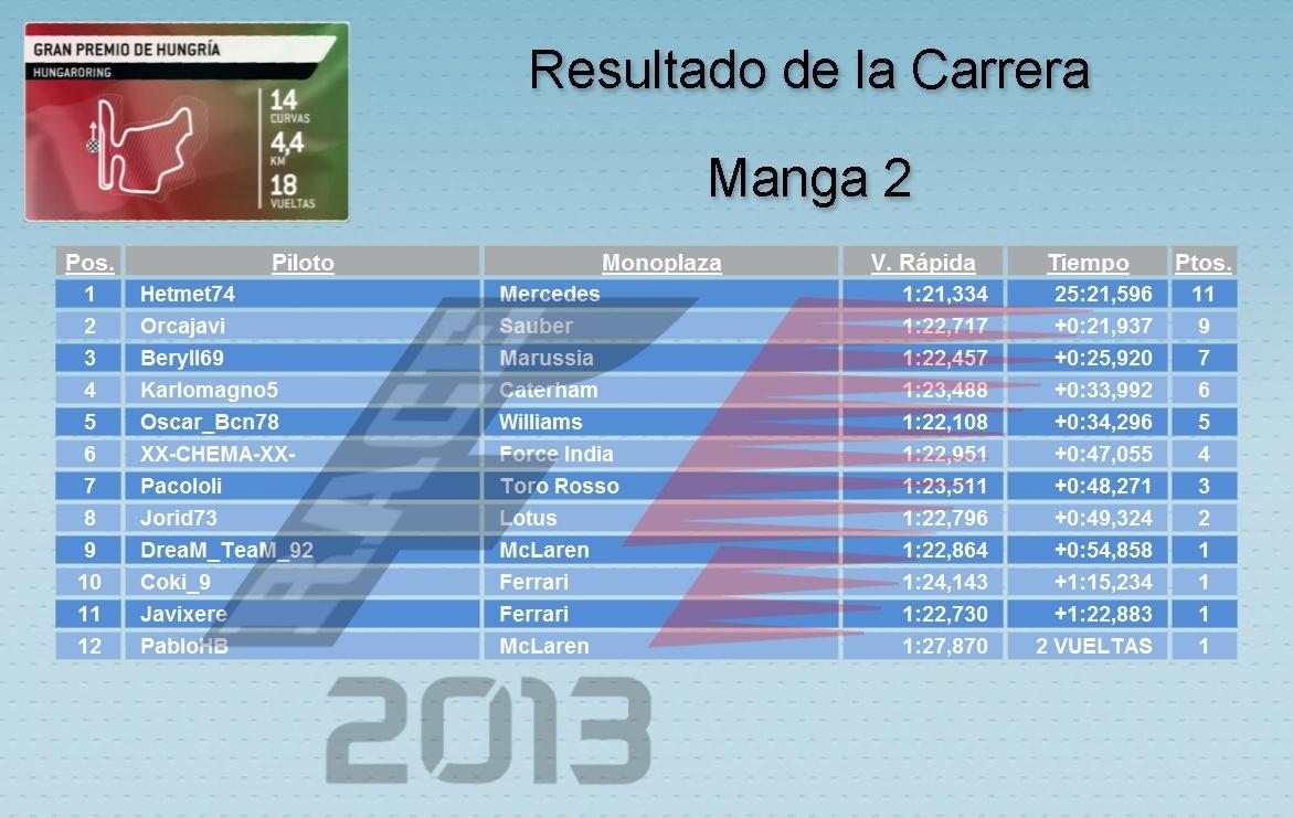 Carrera 4 - HUNGRÍA T4c4m210