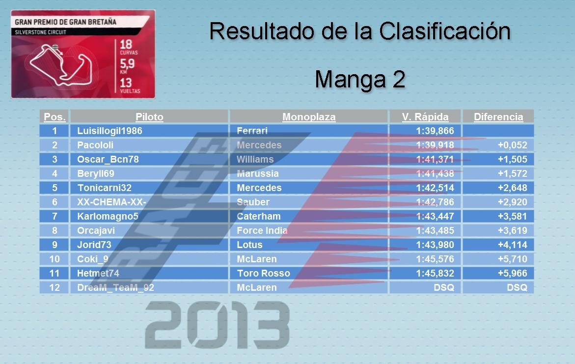 Carrera 6 - GRAN BRETAÑA T4c6c210