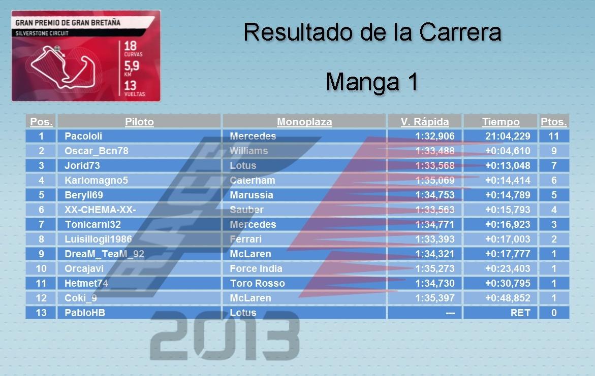 Carrera 6 - GRAN BRETAÑA T4c6m110