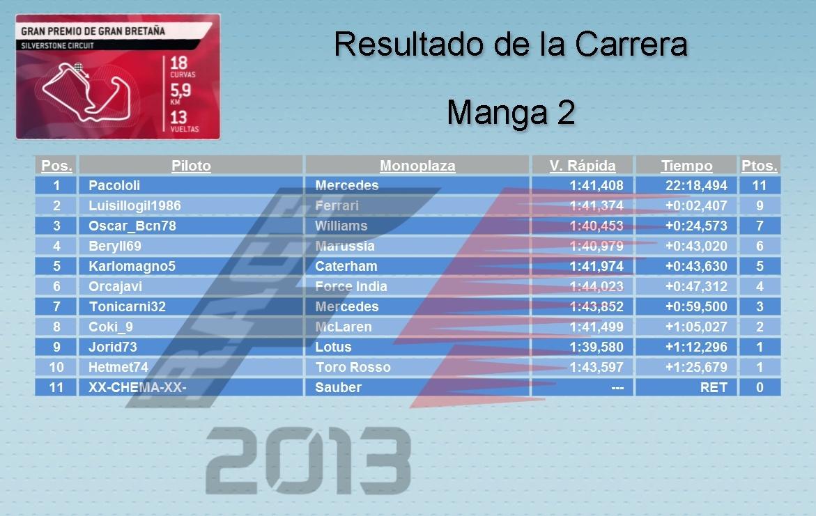 Carrera 6 - GRAN BRETAÑA T4c6m210