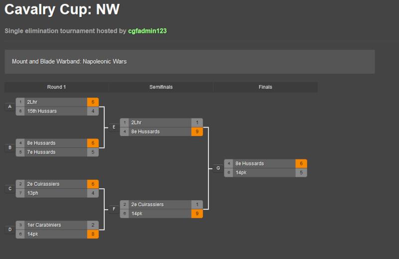 Tournaments 2013-132