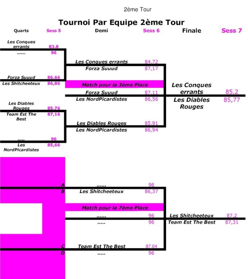 Saison 5 MOM Championnat - Page 2 Equipe12