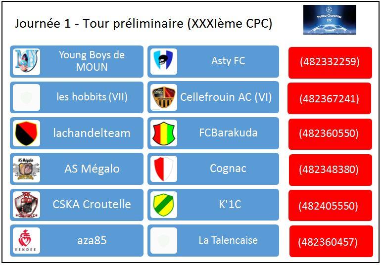La buvette de la CPC XXXI : lives et après-matchs Captur10