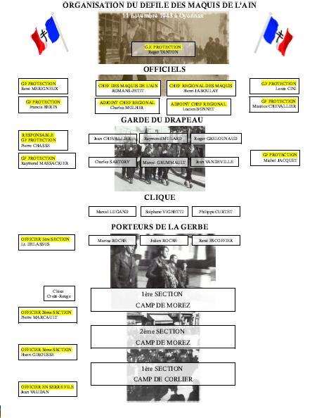 11 novembre 1943 : le défilé d'Oyonnax Organi10