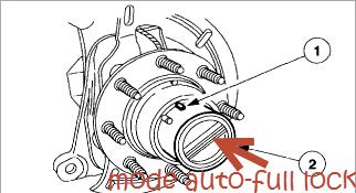 Truc trouble 4x4 Ford 1999-2005 Hub locking  solenoid 2014-033
