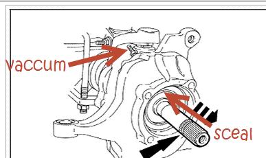 Truc trouble 4x4 Ford 1999-2005 Hub locking  solenoid 2014-035