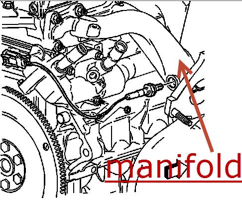 Saturn Ion 2003 2.2L, check engine allumé, P0420 Saturn10