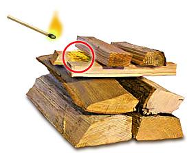 Technique pour faire un feu en plein hiver : Allume10
