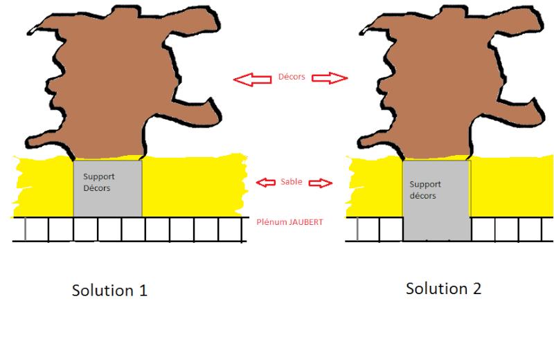 Projet 800L surverse balcon et bac technique 4e1 :  - Page 2 Mathod10
