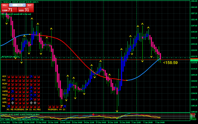 XAU/USD Analiza  Goldh410