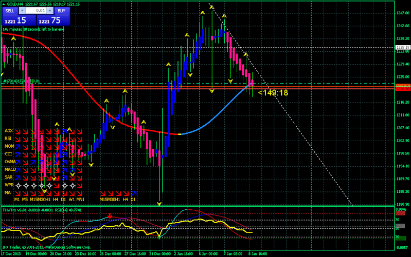 XAU/USD Analiza  Goldh412