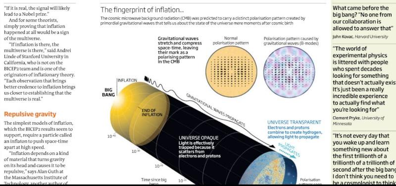 [SUJET UNIQUE] Les ondes gravitationnelles (Big Bang, Trou noir) - Page 2 Multiv10