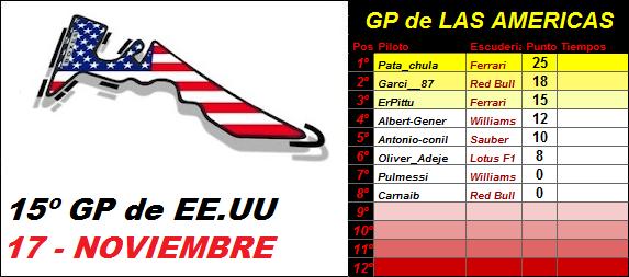 15- GP de EE.UU
