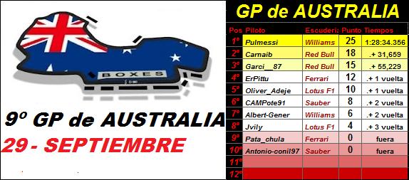 9- GP de  AUSTRALIA
