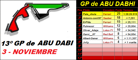 13- GP de ABU DABI