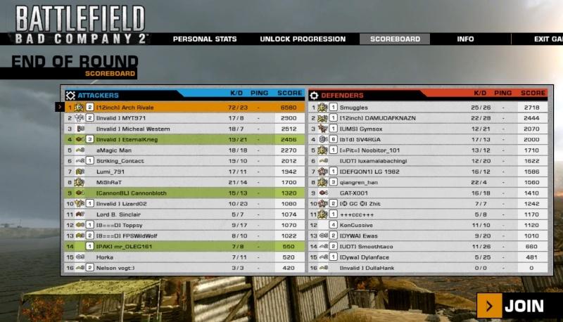 Battlefield 4 Screenshots/Videos Dasdas10