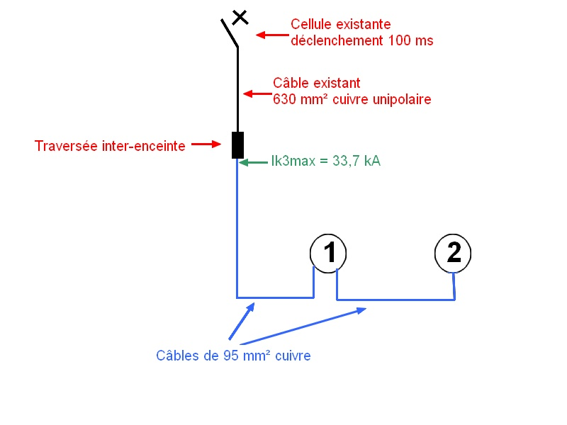 Réduction section de câble Instal10