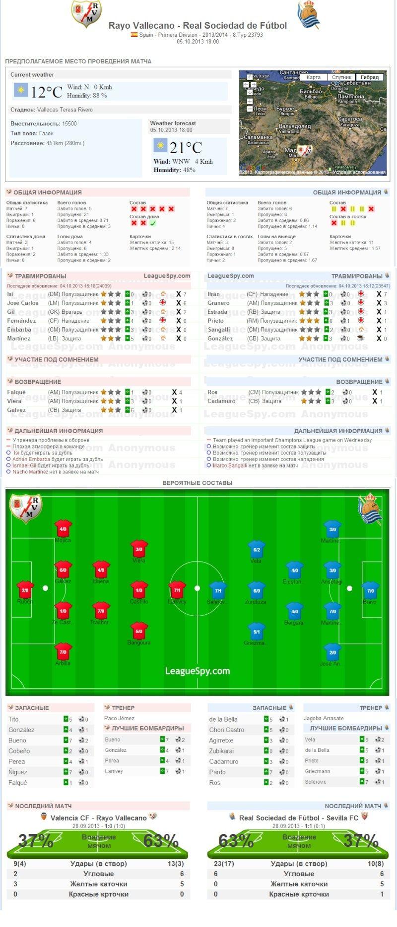 Прогнозы на предстоящие футбольные матчи Dddd10