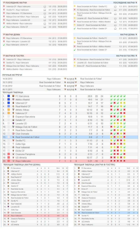 Прогнозы на предстоящие футбольные матчи Dddd_210