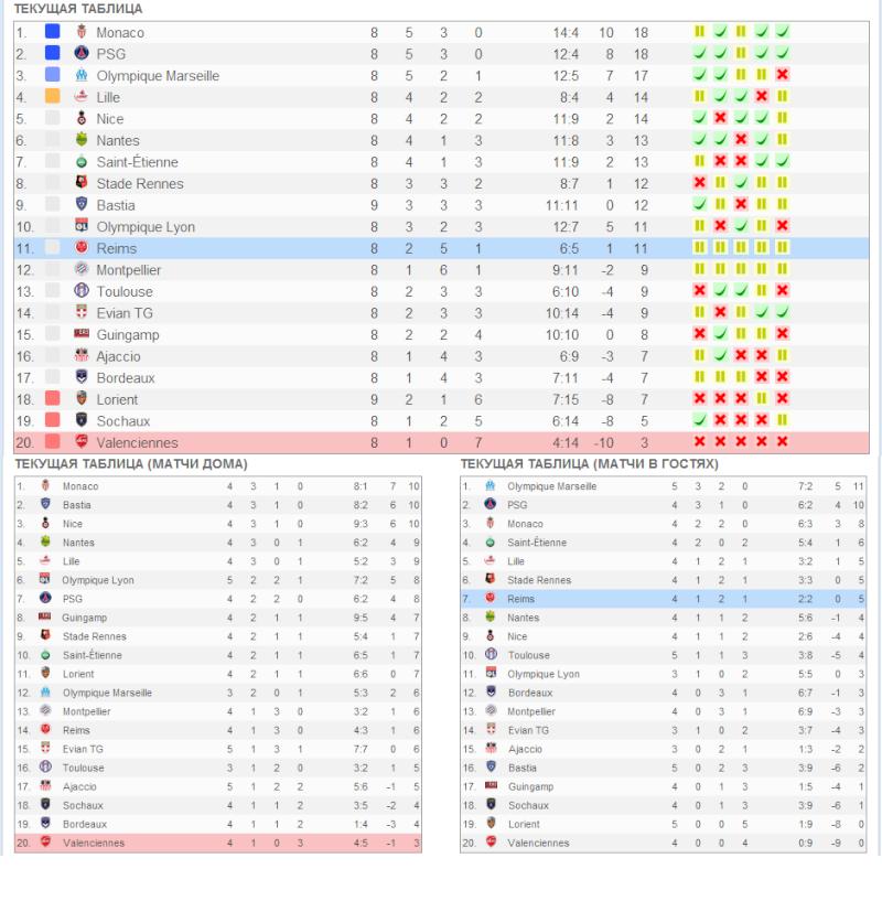 Прогнозы на предстоящие футбольные матчи Ddddd_10