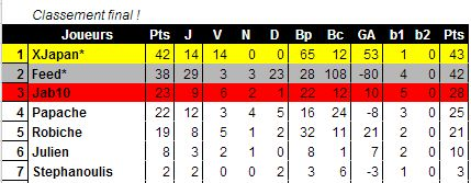 [PES13] Classement Amical Avril 2014 Amical12