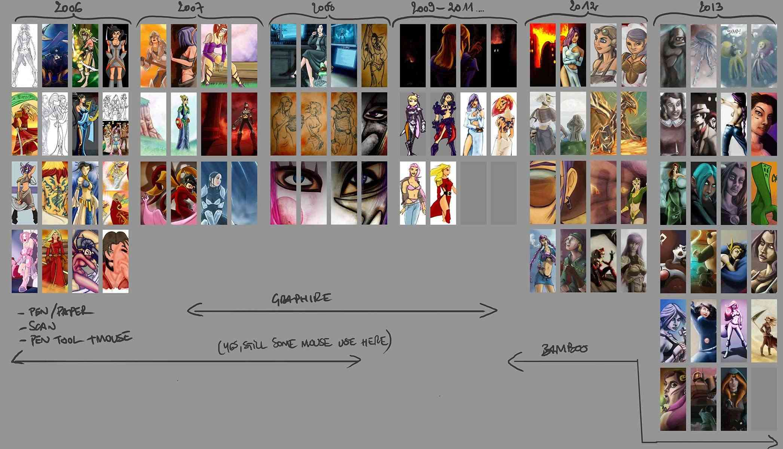 [inspi] Timeline - vos vieux dessins 2013_r10