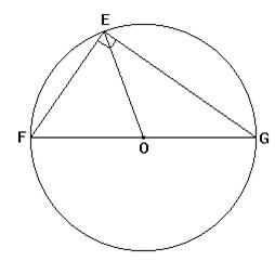 إثبات أن نقطة هي مركز الدائرة المحيطة بالمثلث القائم 111