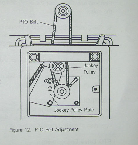 How to install a PTO rear drive on your tractor Kgrhqm10