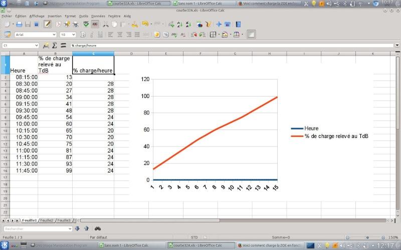 Voici comment charge la ZOE en fonction de l'intensité. - Page 5 32a12